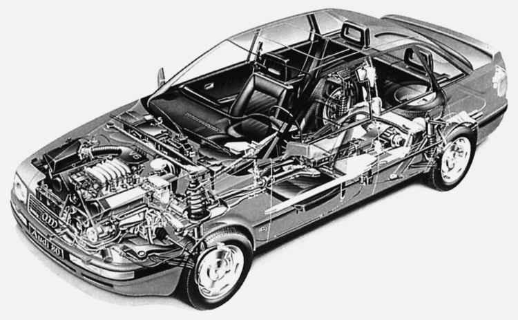 Audi B4 Руководство По Техобслуживанию