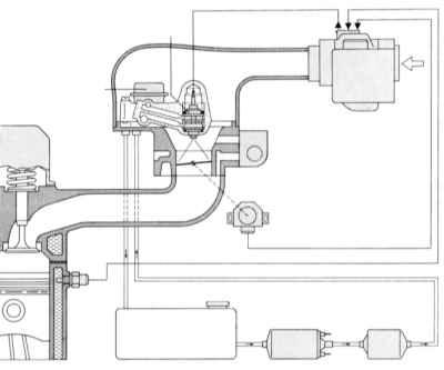 Функциональная схема системы впрыска Mono-Motronic.