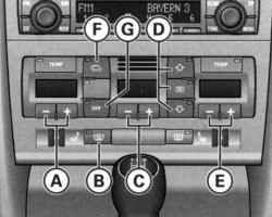 Органы управления системой отопления и вентиляции