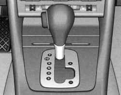 Рычаг управления АКП с кнопкой блокирования