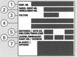 Стикер с параметрами автомобиля в багажнике