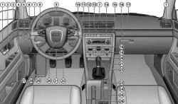 b Органы управления /b автомобиля Audi А4