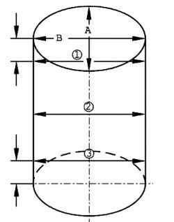 Схема проверки диаметра цилиндра