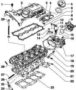 Компоненты головки блока цилиндров