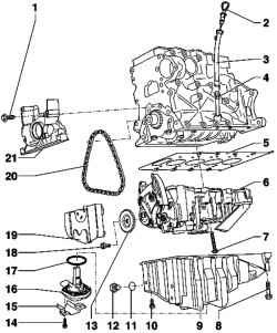 Компоненты масляного поддона и модуль балансирного вала