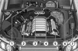 Компановка подкапотного пространства 6-цил индрового бензинового двигателя