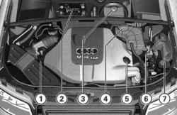 Компановка подкапотного пространства 6-цилиндрового дизельного двигателя
