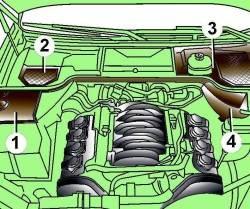 Расположение защитных кожухов (1–4) в задней части моторного отсека