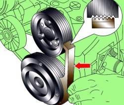 Использование приспособления 3201 для проверки совпадения канавок на шкивах компрессора кондиционера и насоса усилителя рулевого управления