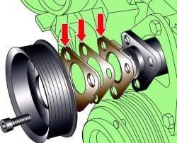 Использование прокладок для регулировки положения шкива насоса усилителя рулевого управления