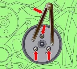 Расположение болтов крепления шкива поликлинового ремня насоса усилителя рулевого управления и специальный инструмент для удержания шкива от проворачивания