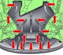 Расположение фиксаторов крепления нижнего брызговика моторного отсека