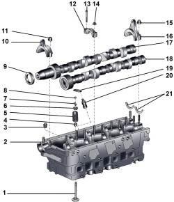Клапанный механизм
