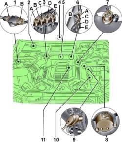 Расположение элементов систем зажигания и впрыска топлива в моторном отсеке автомобилей с шестицилиндровыми двигателями: 1 – коммутатор N122; А – 3-контактный разъем темно-коричневого цвета, для первичных цепей катушек зажигания; B – 4-контактный разъем коричневого цвета от блока управления; 2 – блок управления двигателем J192; 3 – электрические разъемы: А – черного цвета, 2 - контактный от обогревателя лямбда–датчика; B – 1-контактный от лямбда-датчика; C –3-контактный коричневого цвета, от коммутатора; D – 2-контактный синего цвета, от датчика детонации; E – 3-контактный белого цвета, для питания катушек зажигания; 4 – диагностический разъем; 5 – потенциометр дроссельной заслонки с выключателем G69; 6 – электрические разъемы