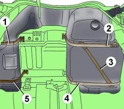 Расположение лент крепления топливного бака