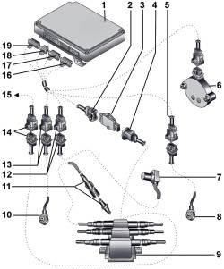 Элементы системы зажигания