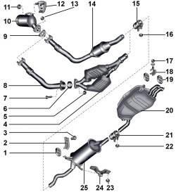Система выпуска отработавших газов автомобилей с дизельными двигателями, двумя каталитическими нейтрализаторами и турбокомпрессором