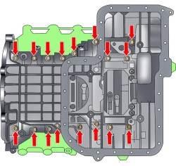 Расположение болтов крепления верхней секции масляного поддона дизельного двигателя 3,3 л