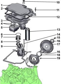 Элементы системы смазки бензиновых двигателей 3,7 и 4,2 л