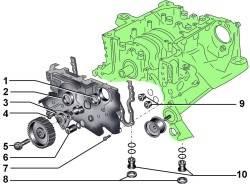 Масляный насос бензиновых двигателей 3,7 и 4,2 л