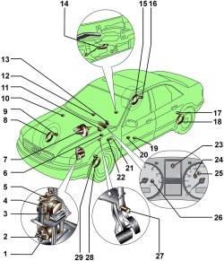 Расположение на автомобиле элементов антиблокировочной системы тормозов и электронной системы стабилизации (ABS/ ESP)