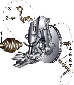 Расположение элементов ABS/ESP на передней оси