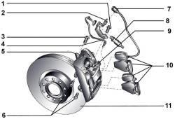 Передний тормоз HP-2