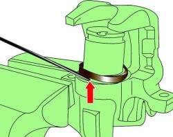 Использование специального приспособления для установки рабочей кромки пылезащитного чехла в суппорт