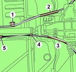 Расположение фиксаторов (1, 4 и 5) и направляющих трубок (2, 3) крепления тросов стояночного тормоза