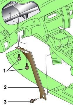 Расположение винтов (1, 3) крепления кронштейна (2) поддержки панели приборов