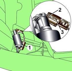 Расположение соединителя трубопровода (1) подачи пены и защелки (2) электрического разъема (3) боковой подушки безопасности