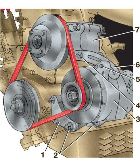 Как сделать ремень на генератор