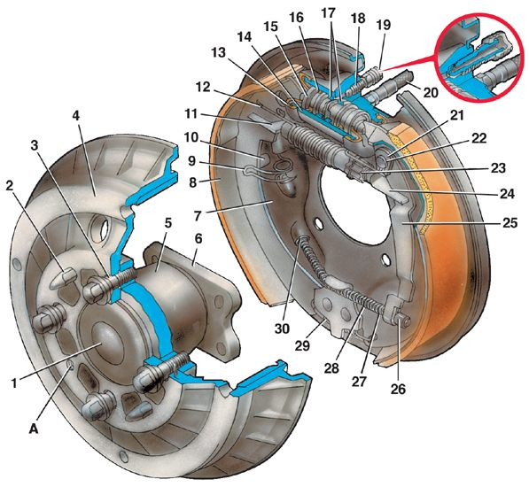 Схема тормозных колодок и дискового тормозного механизма.