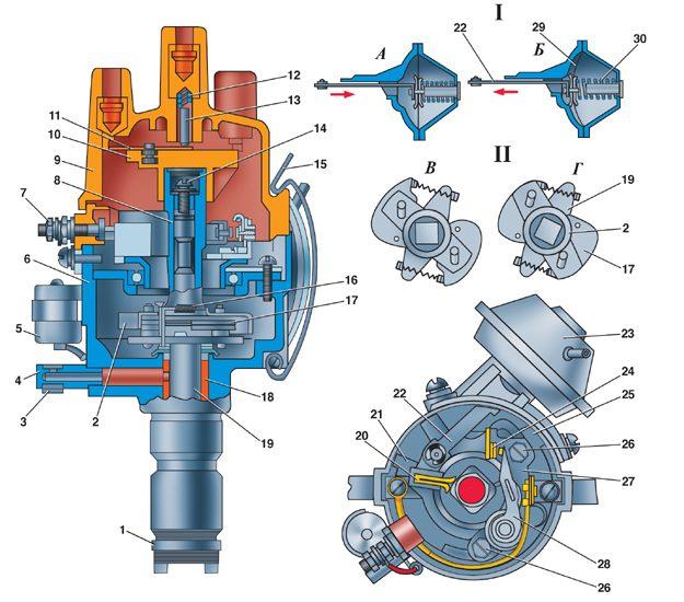 Электрооборудование.  Система зажигания двигателя мод.  331и 3317 - Распределитель зажигания 47.3706.  Москвич.