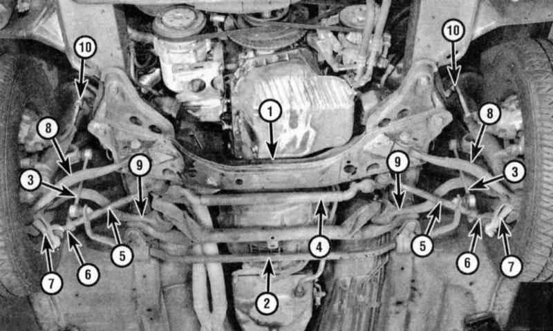 Передняя подвеска
