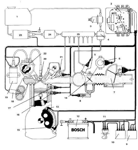 реле топливного насоса BMW e30