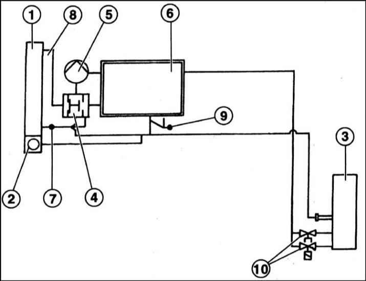 Схема системы охлаждения бмв фото 39