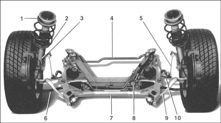 передняя подвеска bmw e39