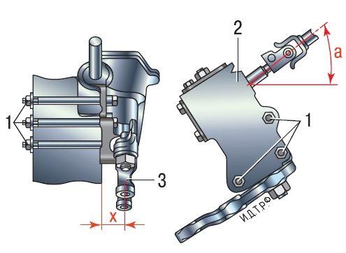 Установка рулевого механизма на автомобиль: 1 - болты крепления рулевого механизма; 2 - рулевой механизм; 3 - сошка...