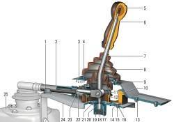 Привод управления механизмом переключения передач