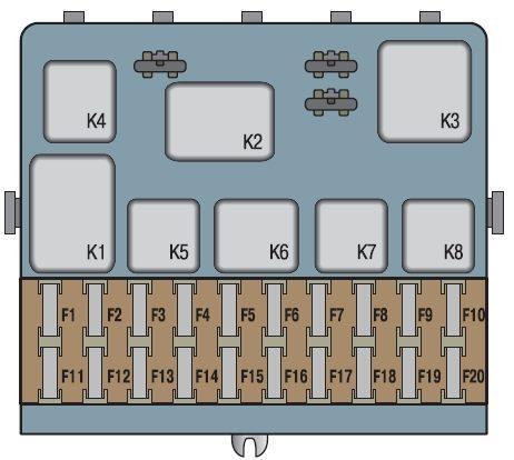 Электрическое оборудование Chevrolet Niva сделано по одна проводной схеме - отрицательные зажимы источников и...
