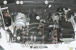 Расположение элементов системы управления двигателем в подкапотном пространстве