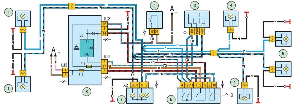 Схема включения указателей поворота и аварийной сигнализации: 1 - лампы указателей поворота в блок-фарах; 2...