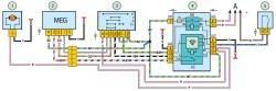 Схема включения очистителя и омывателя ветрового стекла