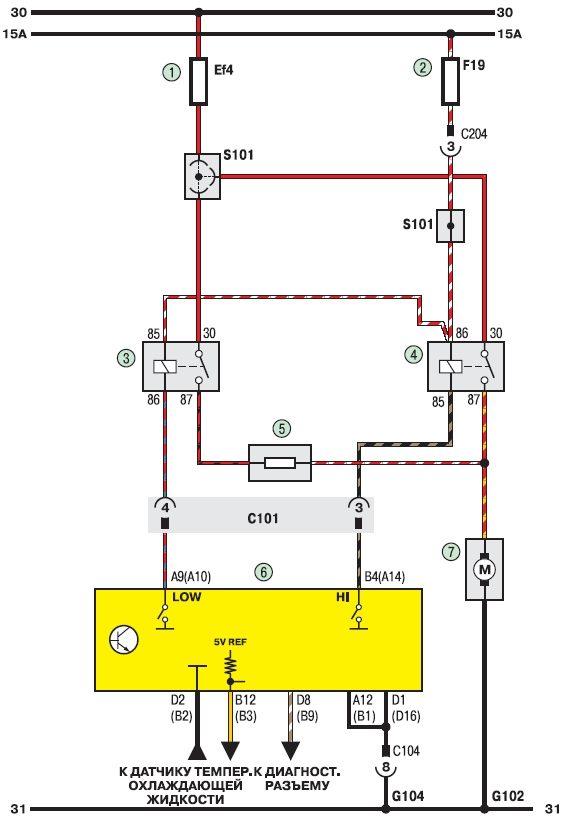 Chevrolet Lanos (с 2004 г), Daewoo Lanos (с 1997 г)Схемы электрооборудования.