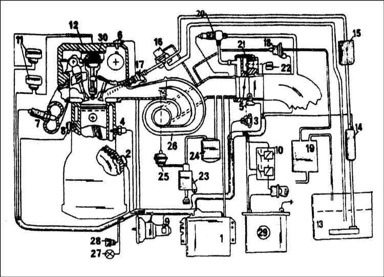 регулировка зажигания ситроен ксантия 8 клапанный