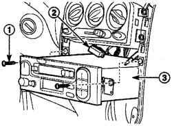 Расположение винтов (1) крепления магнитолы (3) и электрического разъема (2)