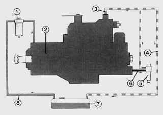 Схема системы питания дизельного двигателя