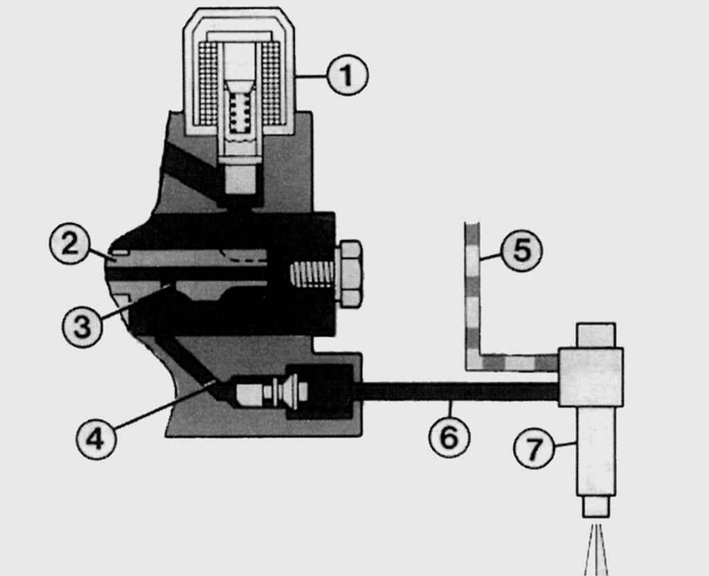 Схема функционирования плунжера распределительного ТНВД.