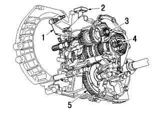 Коробка передач iB5